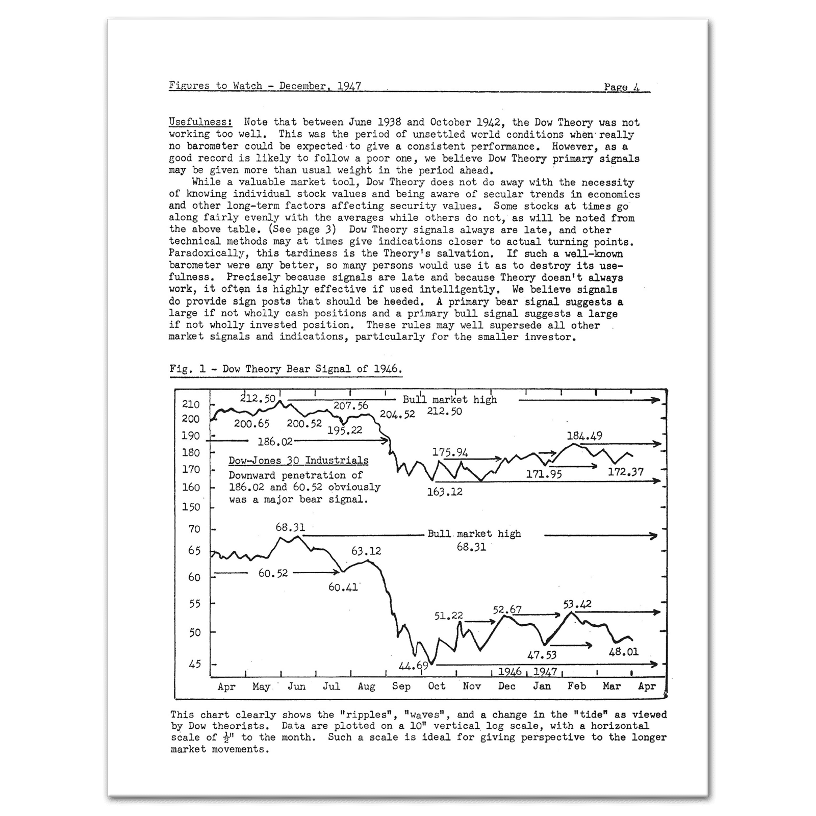Figures to Watch: In Gauging Market Turning Points (1947) by Paul Hatmaker